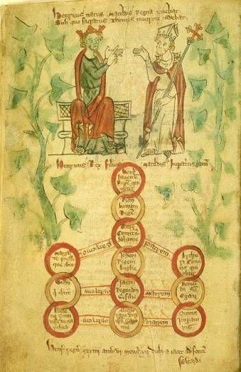Becket honor essays
