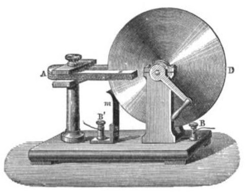 electric generator how it works. Faraday Disk, The First Homopolar Generator Electric How It Works
