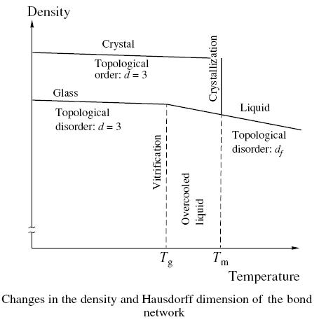 density lab essay This lab contains several mass and volume measurements and to use these measurements to determine the density of water, an unknown liquid and an unknown solid to.