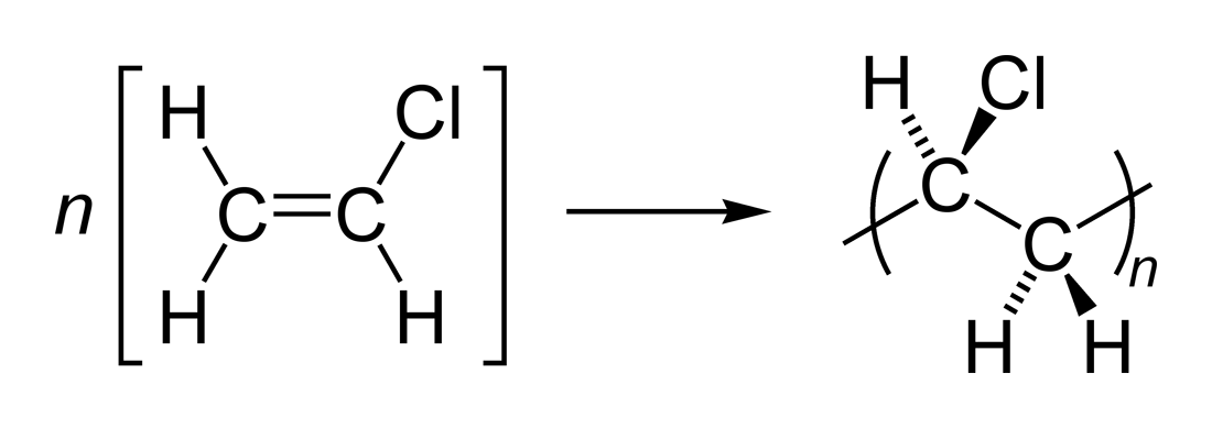How Is Hydrogen Chloride Produced In Industry And Lab Its
