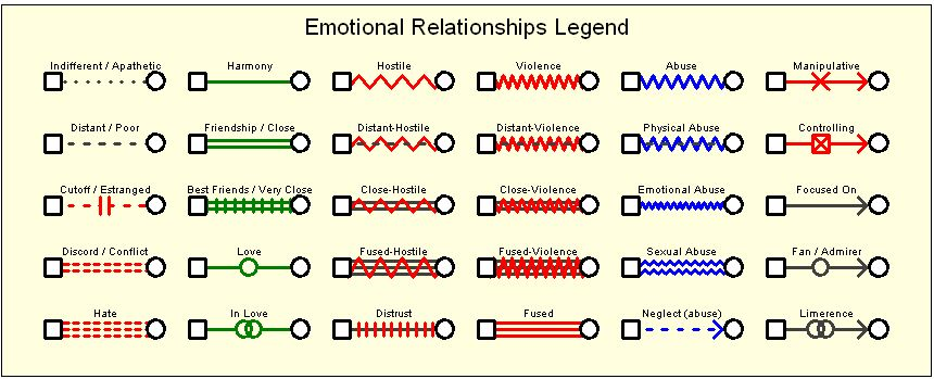 Understanding The Role Emotions Play In Negotiation Writework