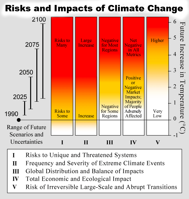 the reasons and explanations behind climate change Climate change is an urgent topic of discussion among politicians, journalists and celebritiesbut what do scientists say about climate change does the.