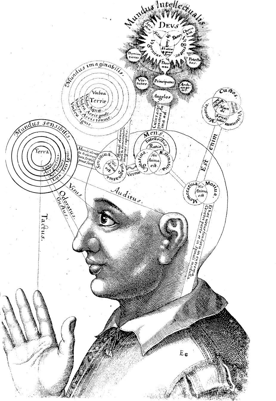 character sketch of miss strangeworth the possibility of evil by  representation of consciousness from the seventeenth century
