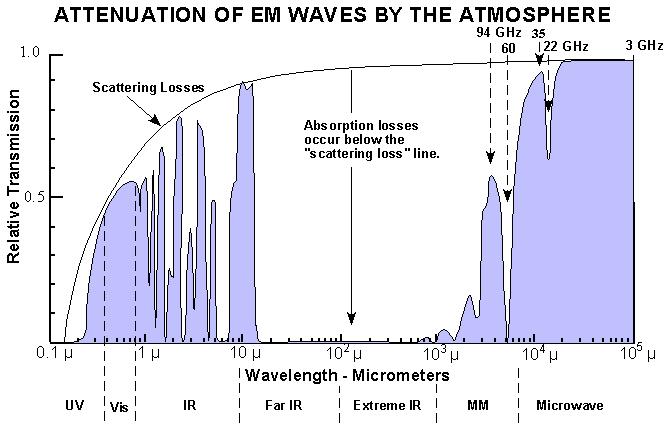 Module 1 case absorption vs variable