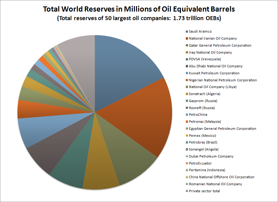 Turkey S Most Important Natural Resources