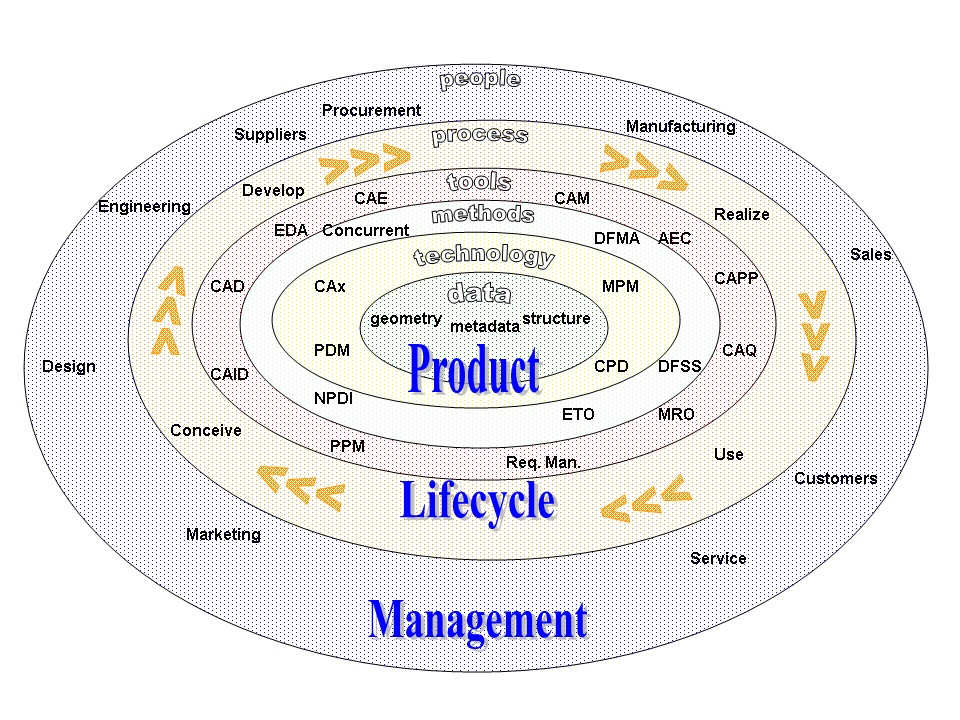 marketing plan hybrid car essay Free knowledge, concepts and ideas about marketing management and marketing strategy, sample of swot analysis : ford motor company.