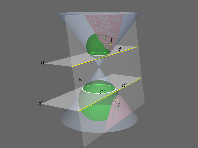 conics parabola circle ellipse and hyperbola pdf