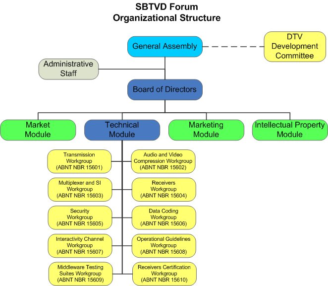 constraints on strategy of an organizational structure   writework english sbtvd forum organizational structure