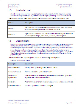 capacity planning of information technology essay Capacity planning essay  capacity planning is the known as  there is a common solution to build a standard structure and use the information technology (it .