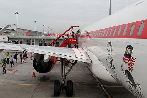 airasia company analysis