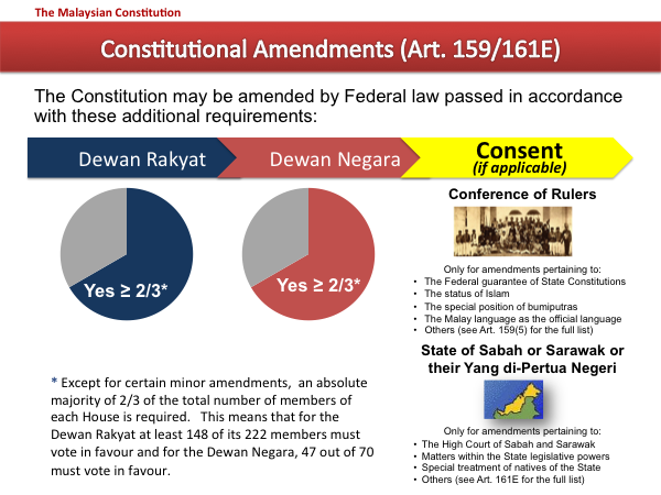 constitutional amendments essay First amendment, second amendment - amendments to the constitution.