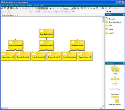 organizational communication structure walmart com