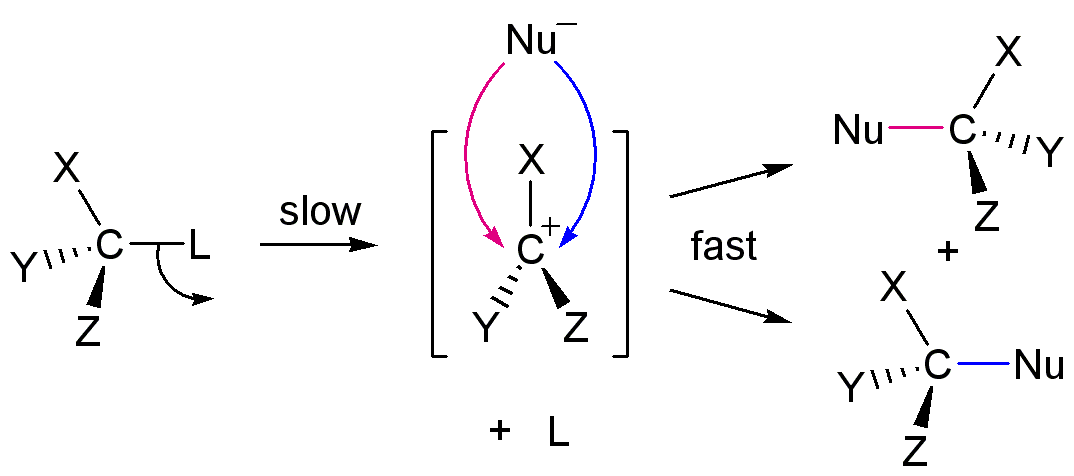 preparation of a halogen compounds essay Halogen containing compounds - preparation of alkyl halides, halogen containing compounds, chemistry general processes of preparation of alkyl.