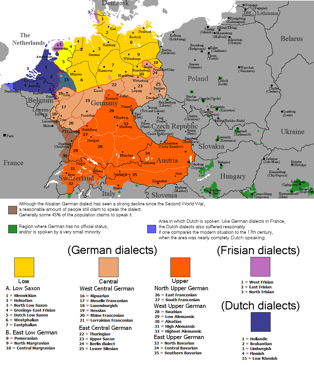 english the dialectal ranges not those of standard languages of the continental