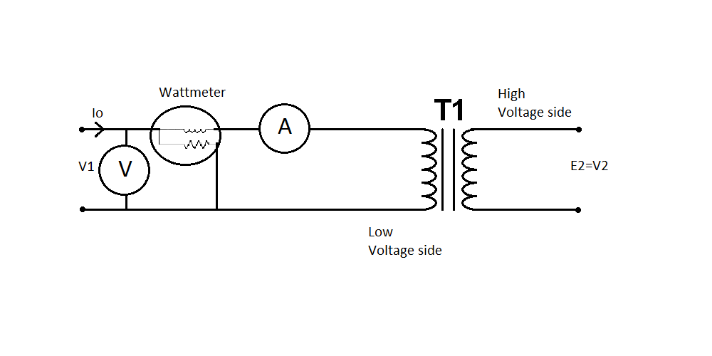 physics  resistance of a wire  plan