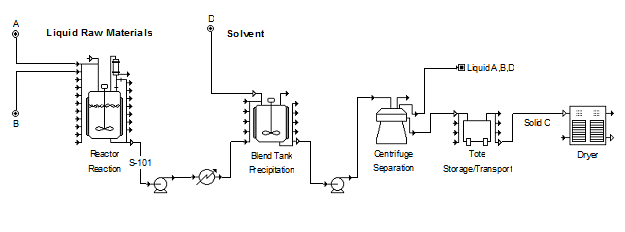 batch production mass production continuous production and Various types & importance of production systems various types & importance of production systems • project • job • batch 5) continuous production.
