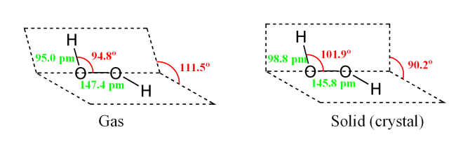Hydrogen Peroxide Decomposition Rate At Room Temperature