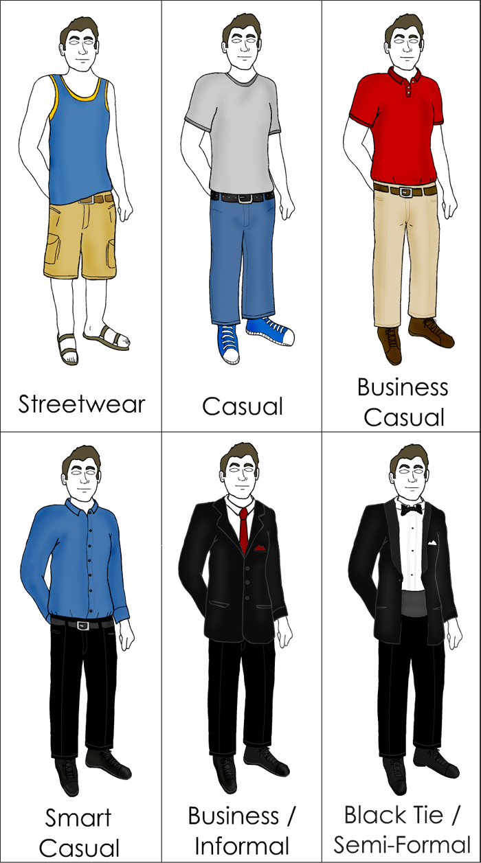 English Example Of A Common Dress Code For Males In Modern Western Culture Note