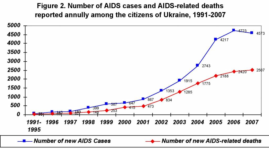 employment and mandatory aids testing Cerd rules that korea's mandatory hiv/aids testing for foreign employees violates the convention.