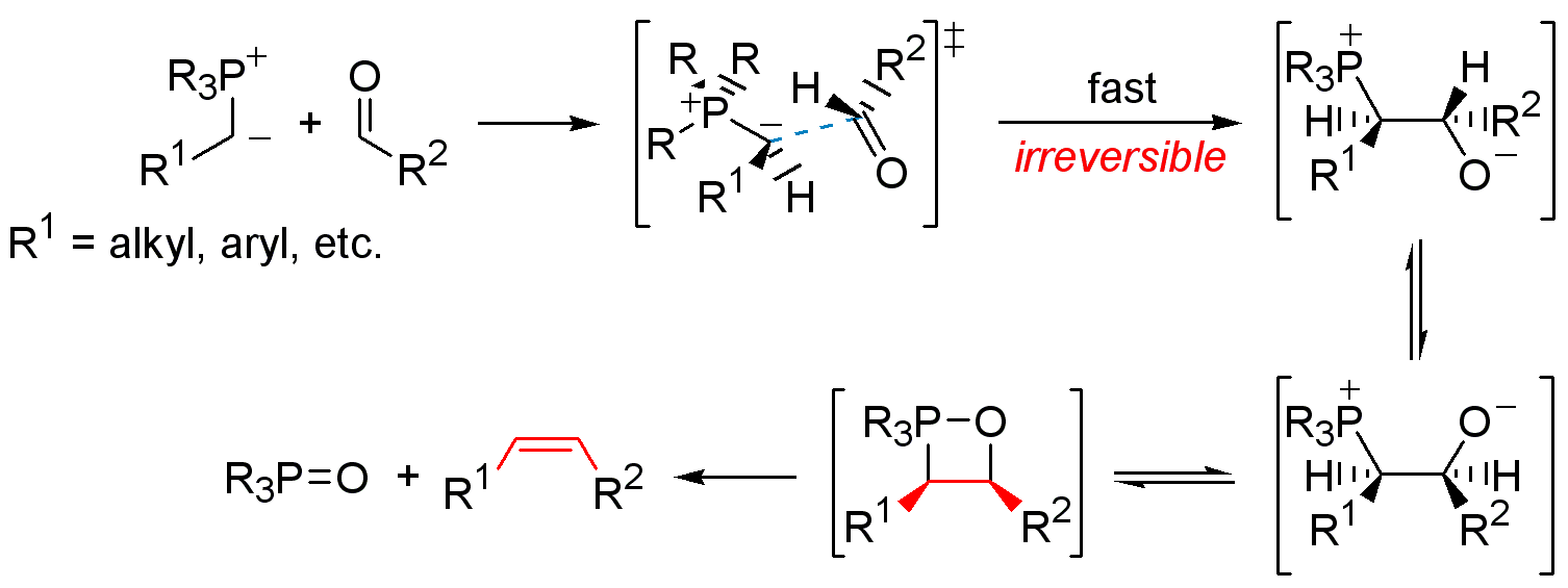 Wittig Reaction Unstable Ylide
