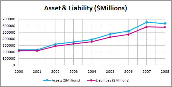 asset liability management research papers Asset/liability management is also used in banking, since a bank must pay interest on deposits, and it charges a rate of interest on loans.