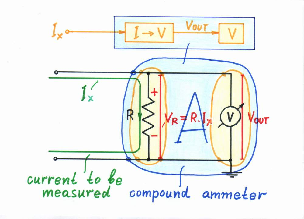 factors affecting the resistance of a wire 3 essay 3wire length:if the length of the wire is increased then the resistance will also   essay about investigating the factors that affect the resistance of a wire.