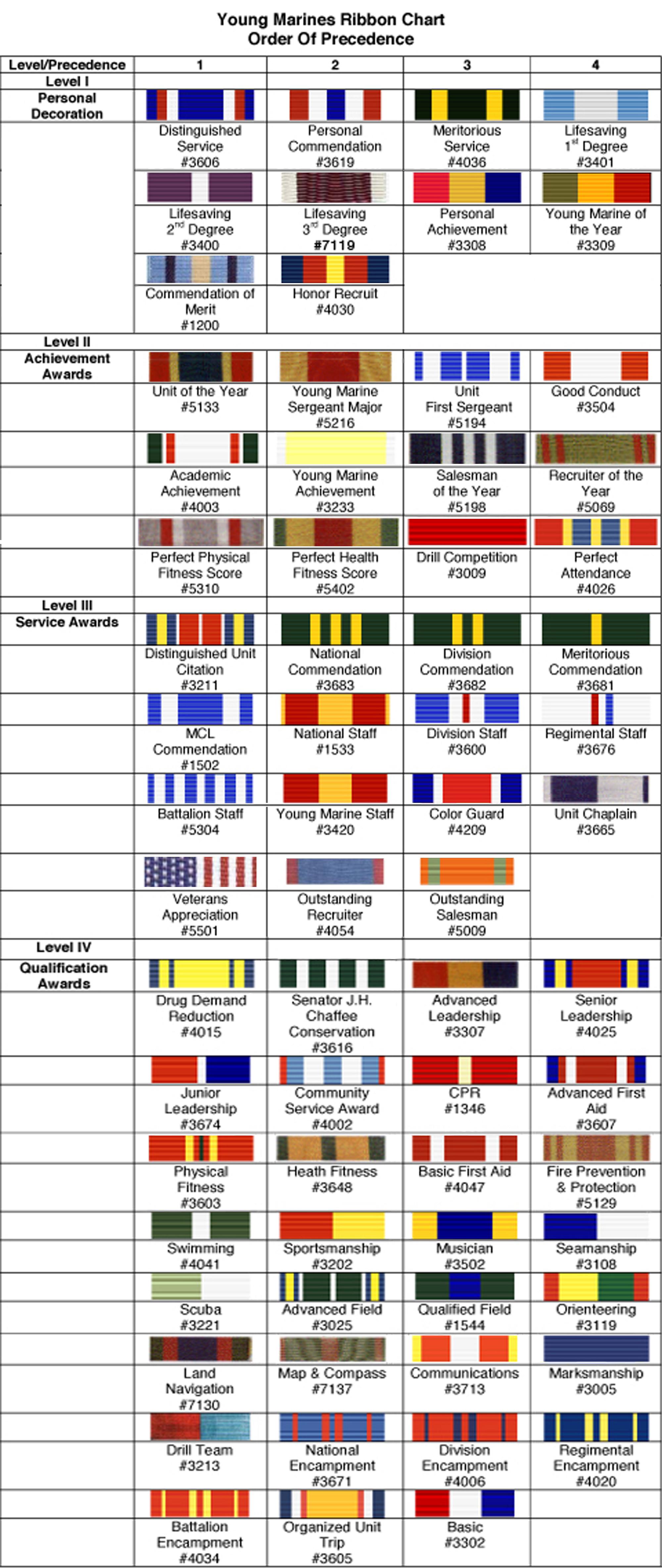 Hat size chart european
