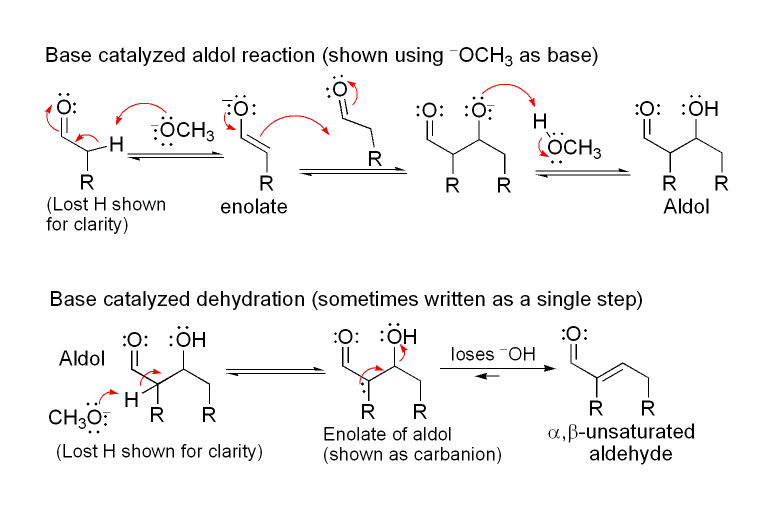 the aldol reaction lab report essay Organic chemistry ii lab report maryam naleini aldol condensation april 2, 2016 1 aldol condensation objective the purpose of this experiment is to perform aldol condensation reaction and study the aldol reaction of aldehydes and ketones, which used extensively to form carbon-carbon bonds and makes bigger molecule.