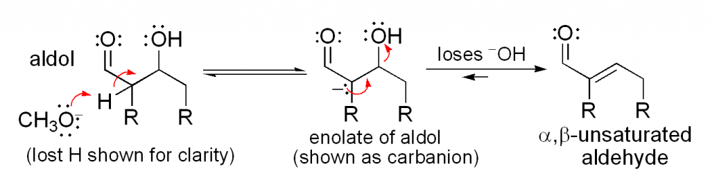 The Aldol Condensation Synthesis Of Dibenzalacetone Writework