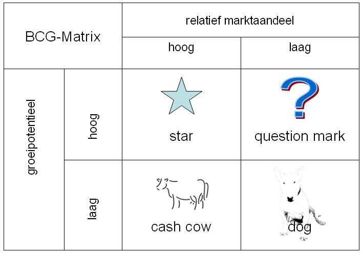 Kiwibank - Market Planning Assignment - WriteWork