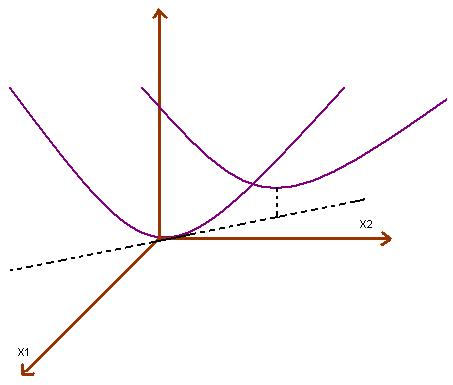 the importance of parabola When you have a parabola written out like f(x) = a(x – h) 2 + k, it's in vertex form with vertex form, you have several pieces of important information thrown at you right away with vertex form, you have several pieces of important information thrown at you right away.