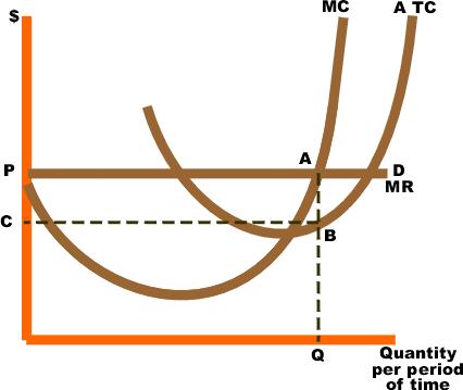 Oligopoly  Definition  Characteristics  amp  Examples Study com