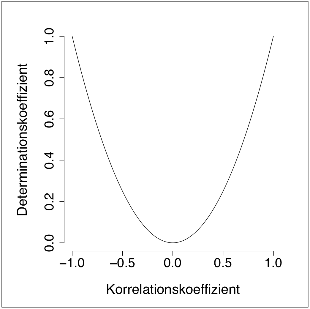 correlation of english Wwwiosrjournalsorg 39 | page the correlation of students' english reading  interest at library on students' vocabulary achievement at the teacher training.