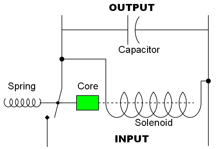 diagnostic test  12v alternator output test