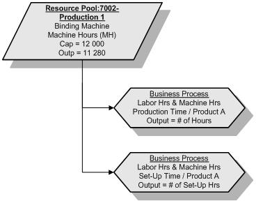 """engineering approach and socio tech approach essay Engineering methodology of systems engineering for a social system through a case study of japan's insurance industry the new methodology is a """"soft"""" systems-approach to accommodate goals of stake."""