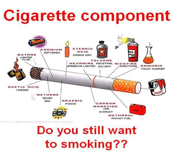 an introduction to the health effects of cigarette smoking