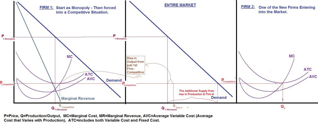 maximizing profits in market structure If marginal revenue and marginal costs are added it is possible to show that profits will also be maximised at price p profits will always be maximised when mc = mr, and so long as mc cuts mr in its vertical portion, then profit maximisation is still at p furthermore, if mc changes in the vertical portion of the mr curve, price still sticks at.