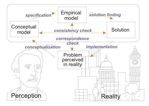 problem and solution speech topics