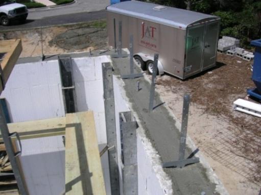 Insulating Concrete Forms - WriteWork